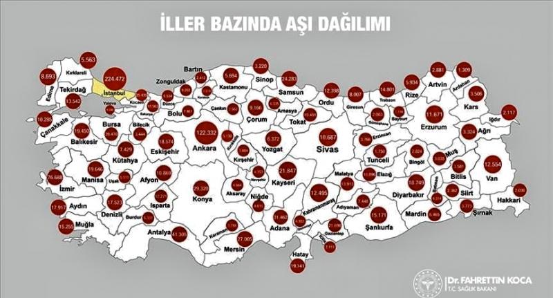 Adana'nın payına 31 bin 462 aşı düştü